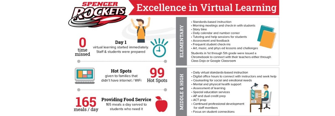 Excellence in Virtual Learning