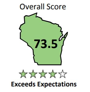 School Report Card Score Exceeding Expectations!