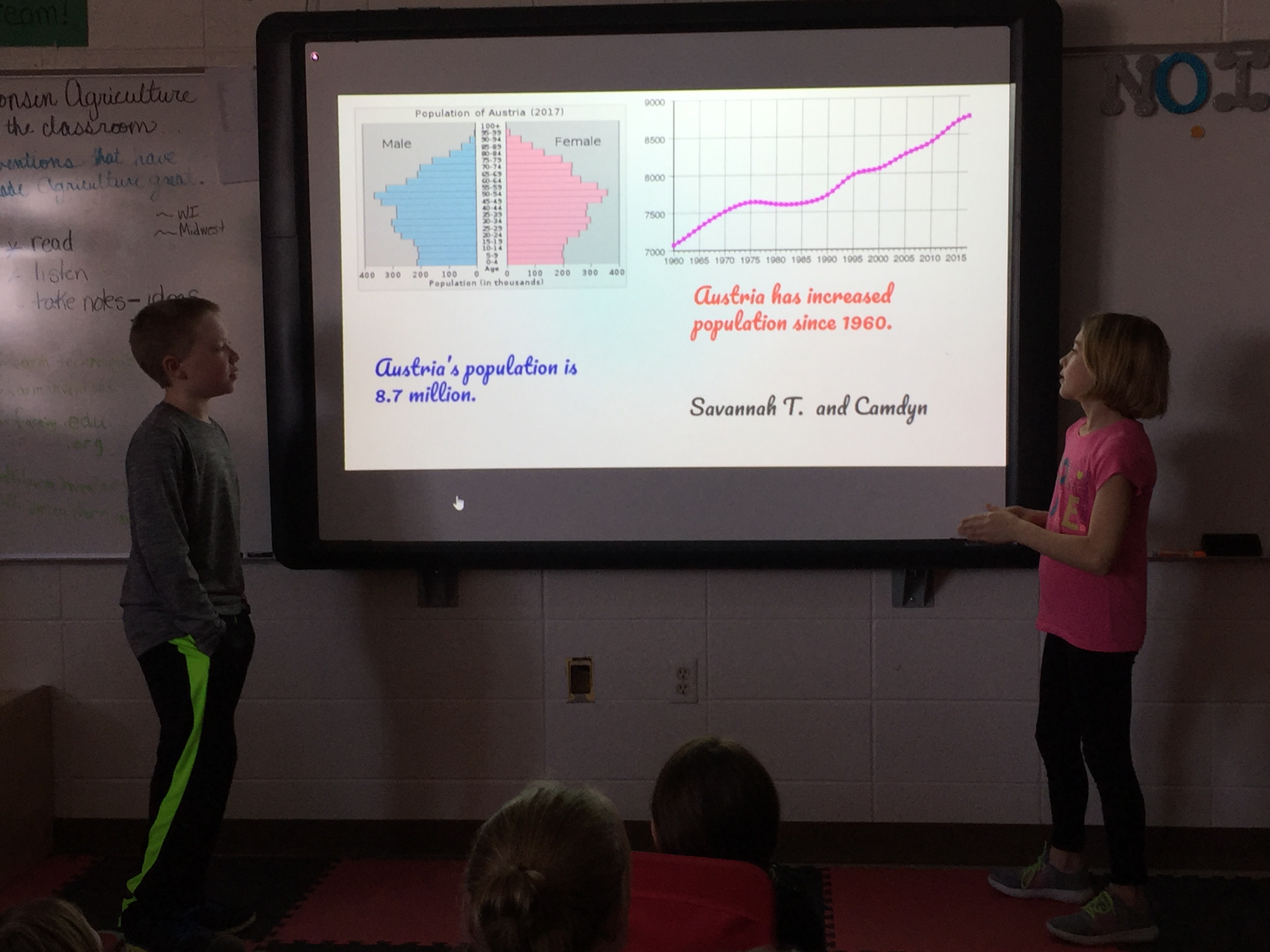 Students researched facts about Austria and put together a slide presentation.
